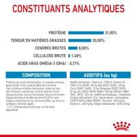 Croquettes pour chiot - ROYAL CANIN Size Nutrition Mini Puppy
