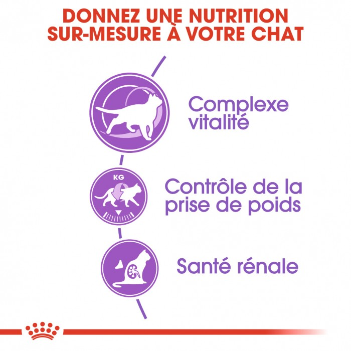 Alimentation pour chat - Royal Canin Sterilised 7+ pour chats