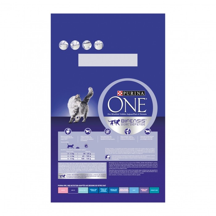 Alimentation pour chat - PURINA ONE Adulte pour chats