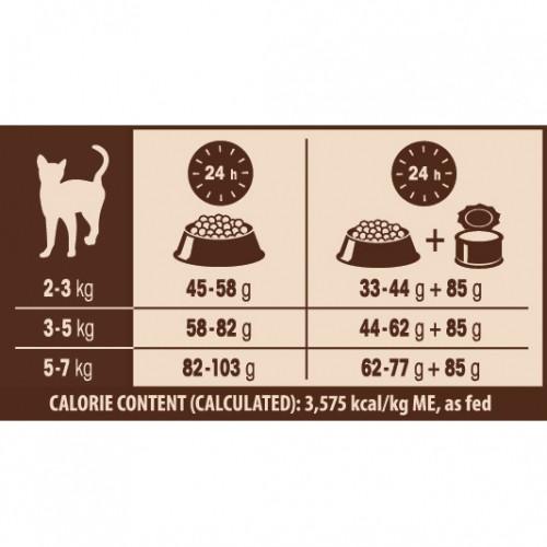 Alimentation pour chat - Wellness CORE Original - Dinde et Poulet  pour chats