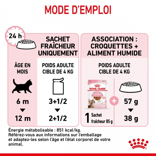 Alimentation pour chat - Royal Canin Kitten Sterilised pour chats