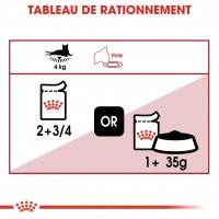 Sachet fraîcheur pour chat - ROYAL CANIN Instinctive - Lot 12 x 85g