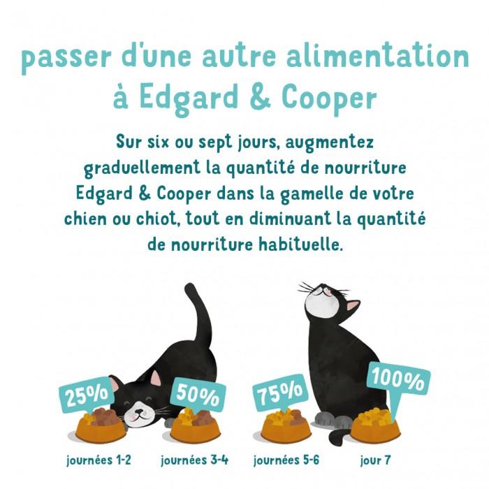 Alimentation pour chat - Edgard & Cooper Multipack 3 saveurs - 6 x 85 g pour chats