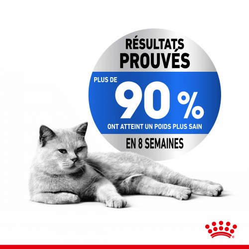 Alimentation pour chat - Royal Canin Ultra Light pour chats