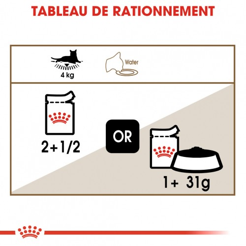 royal canin sachet fra cheur pour chat ageing 12 lot 12 x 85 g wanimo. Black Bedroom Furniture Sets. Home Design Ideas