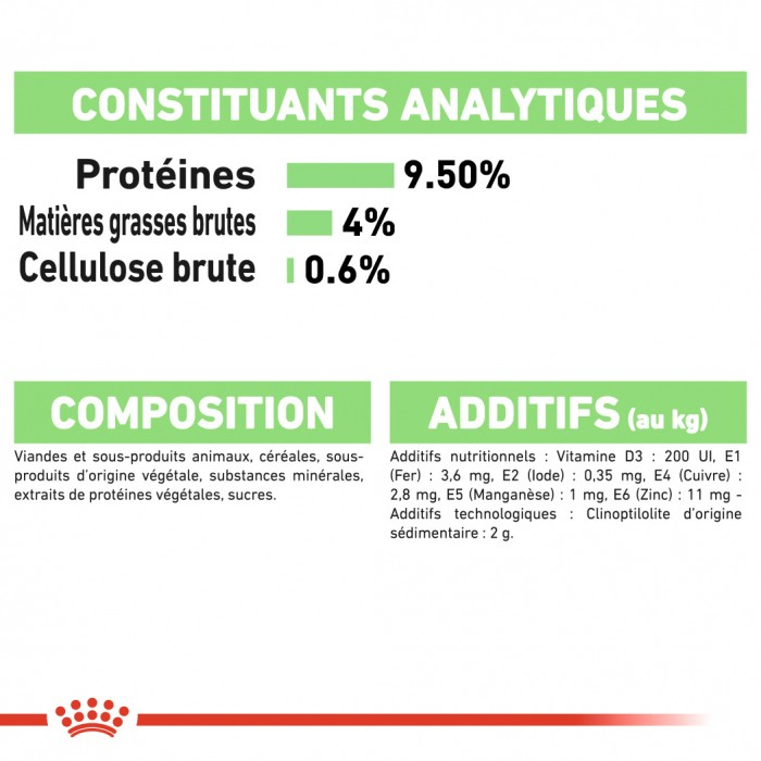 Alimentation pour chat - Royal Canin Digest Sensitive pour chats