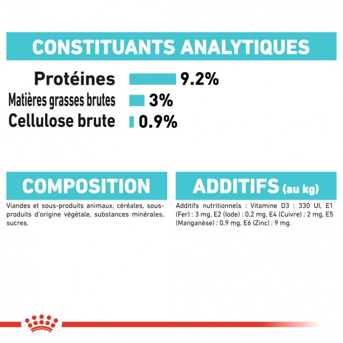 Alimentation pour chat - Royal Canin Urinary Care pour chats