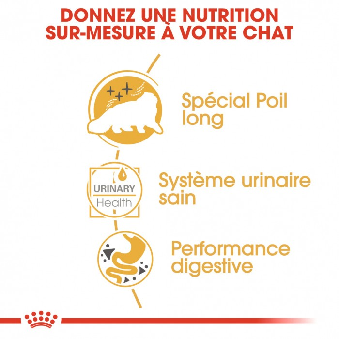 Alimentation pour chat - Royal Canin Persian pour chats