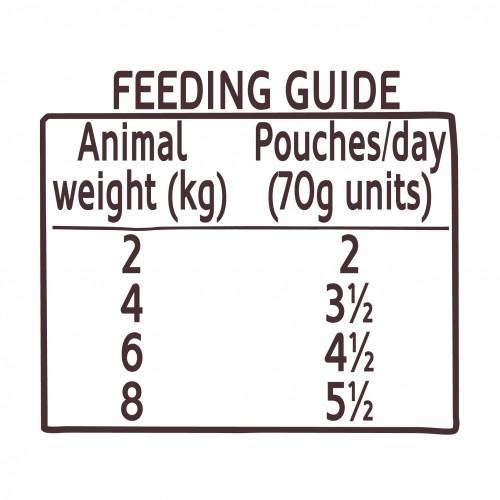 Alimentation pour chat - True Instinct High Meat pour chats