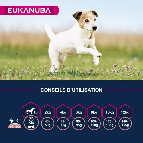 Alimentation pour chien - Eukanuba Senior Small Breed - Poulet pour chiens