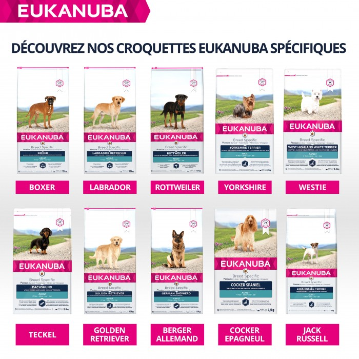 Alimentation pour chien - Eukanuba Breed Specific West Highland White Terriers pour chiens