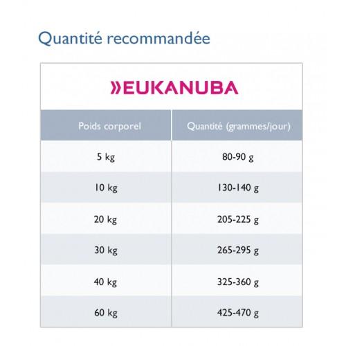 Alimentation pour chien - Eukanuba Daily Care Senior 9+ pour chiens