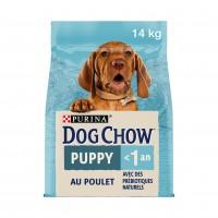 Croquettes pour chiot - DOG CHOW® Puppy Puppy