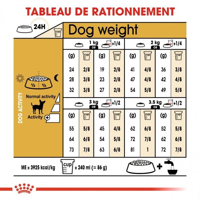 Alimentation pour chien - Royal Canin Chihuahua Adult pour chiens