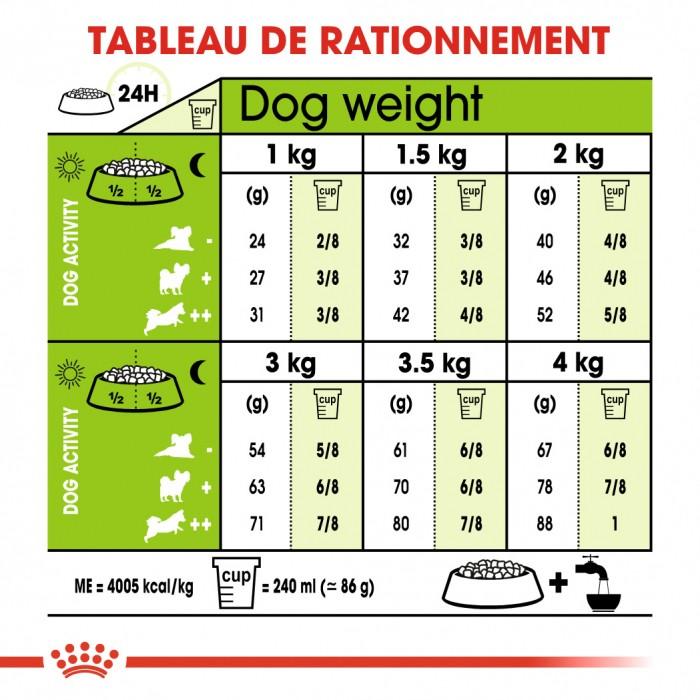 Alimentation pour chien - Royal Canin X-Small Adult pour chiens
