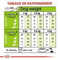 Croquettes pour chien - ROYAL CANIN Size Nutrition X-Small Adult 8+