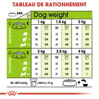 Croquettes pour chien - ROYAL CANIN Size Nutrition X-Small Ageing +12