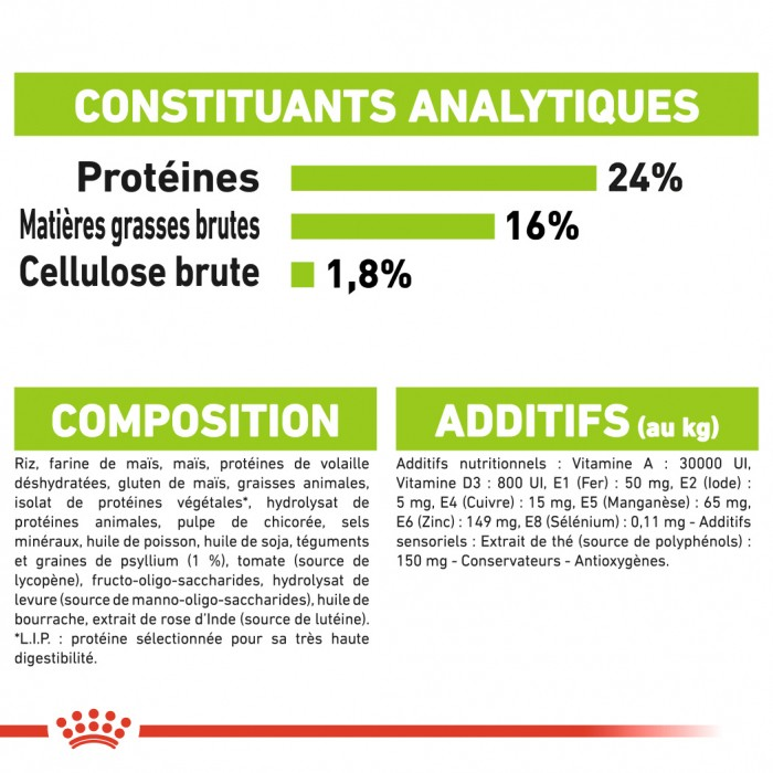 Alimentation pour chien - Royal Canin X-Small Ageing 12 pour chiens