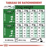 Croquettes pour chien - ROYAL CANIN Size Nutrition Mini Ageing +12