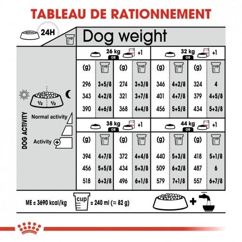 Alimentation pour chien - Royal Canin Maxi Relax Care pour chiens