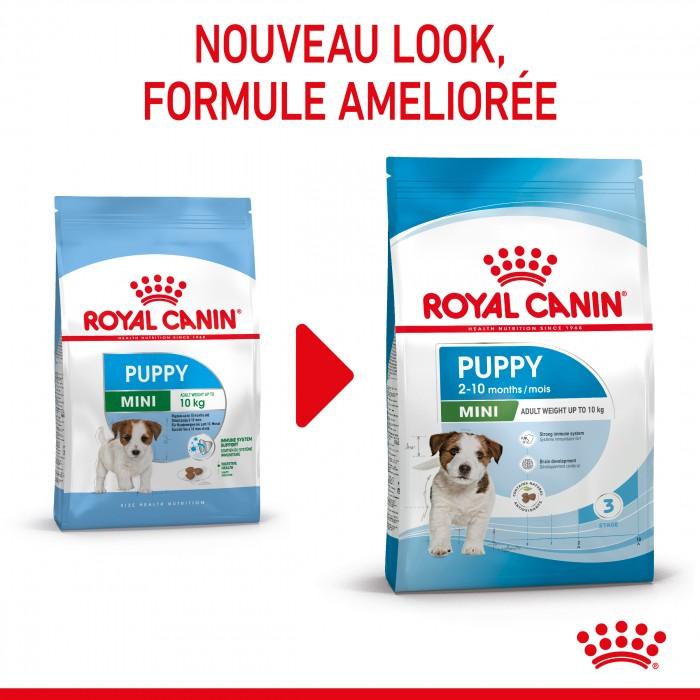 Alimentation pour chien - Royal Canin Mini Puppy - croquettes pour chiot pour chiens