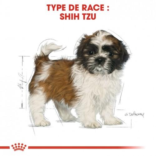Alimentation pour chien - Royal Canin Shih Tzu Puppy pour chiens