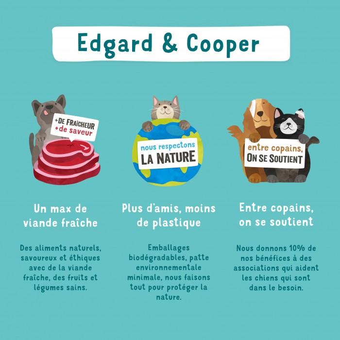 Alimentation pour chien - Edgard & Cooper Bio, Savoureux dinde et poulet pour chiens