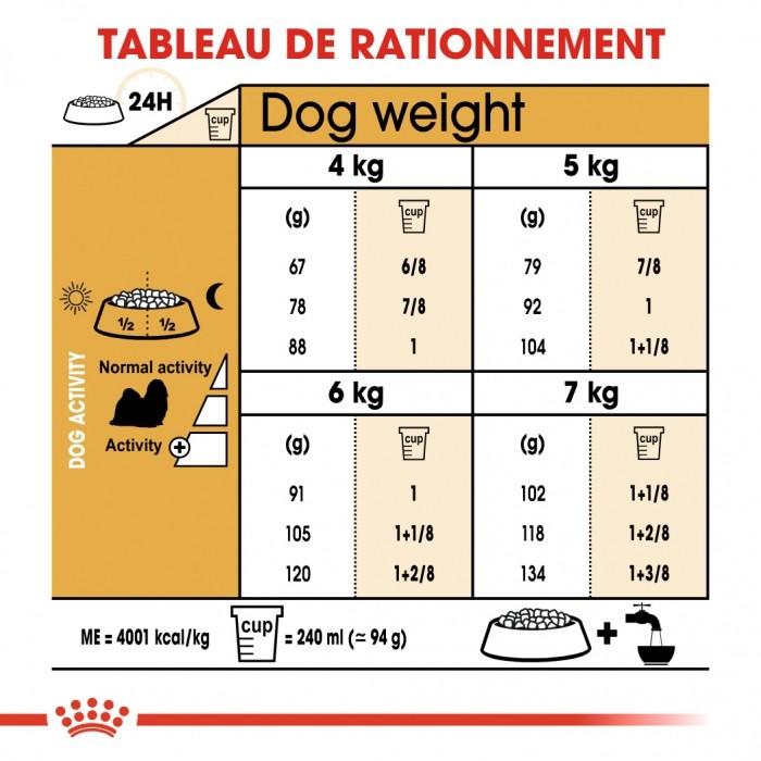 Alimentation pour chien - Royal Canin Shih Tzu Adult pour chiens