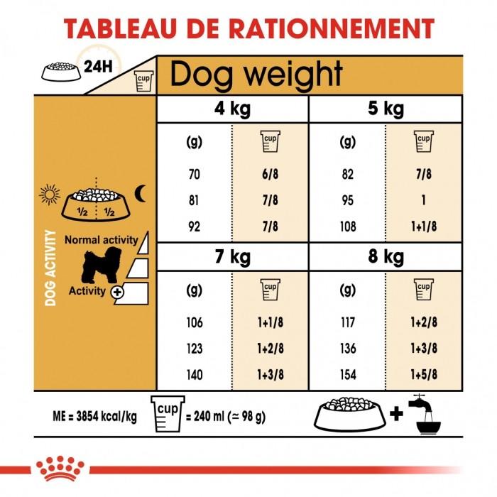 Alimentation pour chien - Royal Canin Bichon Frisé Adult pour chiens