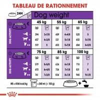 Croquettes pour chien - ROYAL CANIN Size Nutrition Giant Adult 28