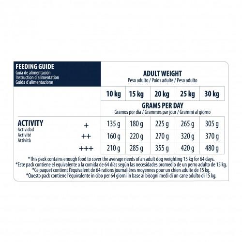 Alimentation pour chien - ADVANCE Medium Adult pour chiens