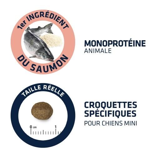Alimentation pour chien - ADVANCE Mini sensitive - Sensibilité alimentaire pour chiens