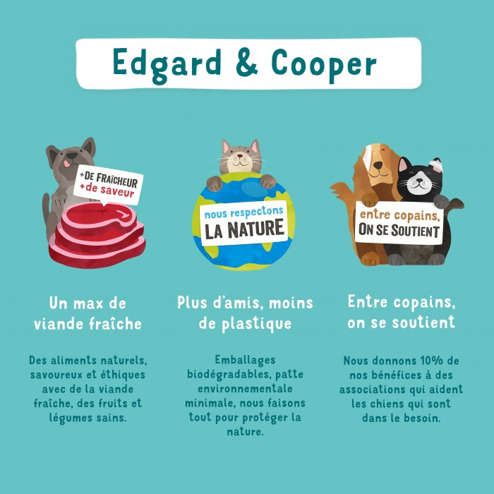 Alimentation pour chien - Edgard & Cooper Pâtées multipack 3 saveurs - 6 x 100 g pour chiens