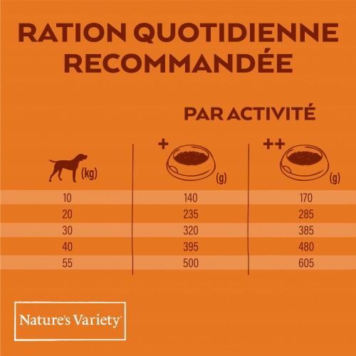 Alimentation pour chien - True Instinct/Nature's Variety Original Medium Maxi Adult pour chiens
