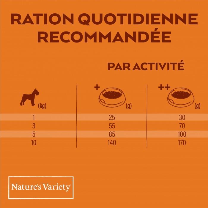 Alimentation pour chien - Nature's Variety Original No Grain Mini Adult pour chiens