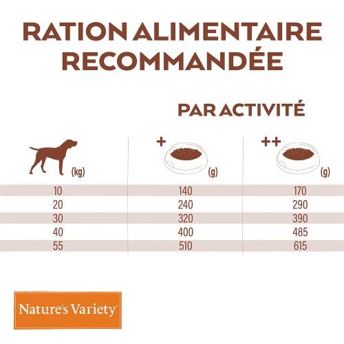 Alimentation pour chien - Nature's Variety Selected No Grain Medium Maxi Adult Saumon pour chiens