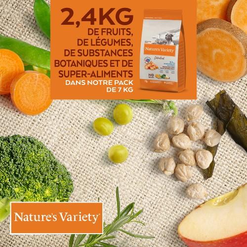 Alimentation pour chien - Nature's Variety Selected No Grain Adult Mini pour chiens