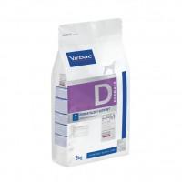 Prescription - VIRBAC VETERINARY HPM Diététique Dermatology support
