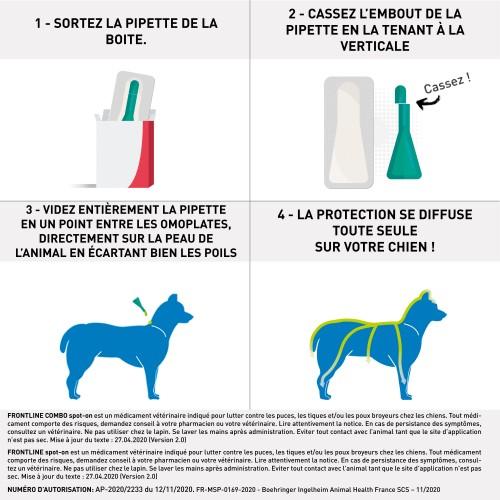 Anti puce chien, anti tique chien - Frontline Combo Chien pour chiens