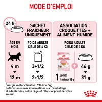 Sachet fraîcheur pour chaton - Royal Canin Kitten - Gelées pour chaton Royal Canin