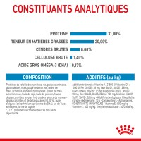 Croquettes pour chiot - Royal Canin Mini Puppy - croquettes pour chiot Mini Puppy