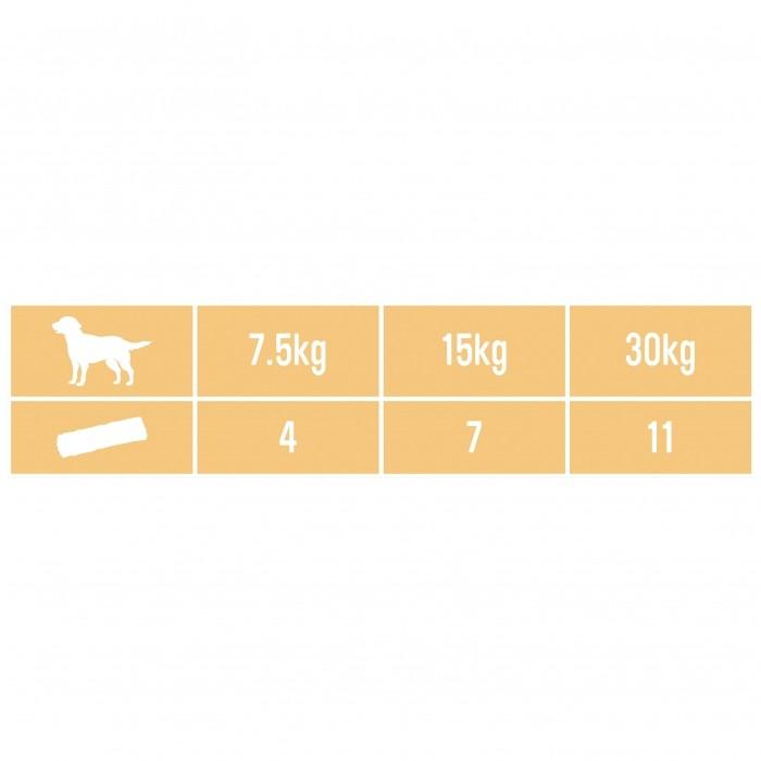 Friandise & complément - Snack Adventuros pour chiens