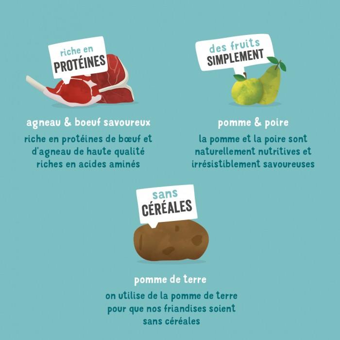 Friandise & complément - Bonbecs pour chiens