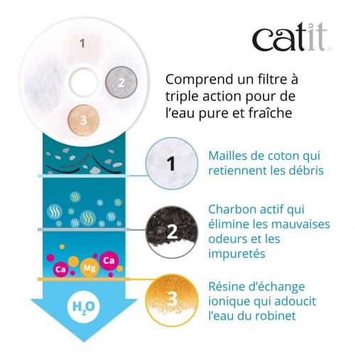 Gamelle et distributeur - Fontaine Fresh & Clear 2L Inox pour chiens