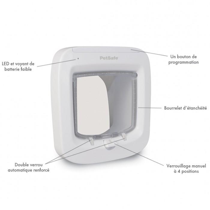 Chatière, sécurité, anti-fugue - Chatière électronique SmartFlap® pour chats